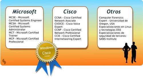 Certificados SifraNext Next
